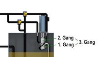 ServoGear Hydraulik